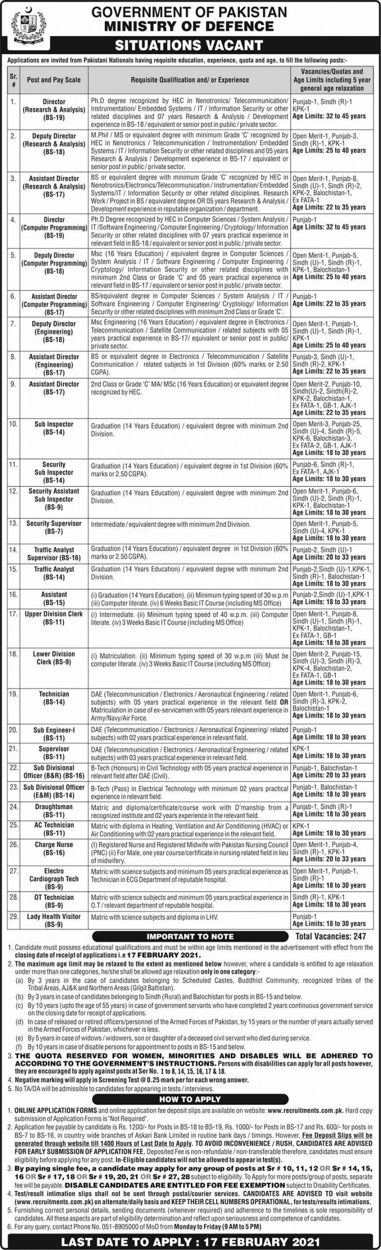 Latest Govt Jobs 2021 in Ministry of Defence