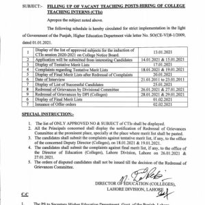 Notification of Hiring of College Teaching Interns (CTIs) for 2021