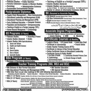 AIOU Admission in Bed, MA, BS, BA, Certificate Courses Spring 2021