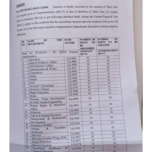Creation of 31 Posts of Superintendents (BS-17) by Abolishing Assistants Posts