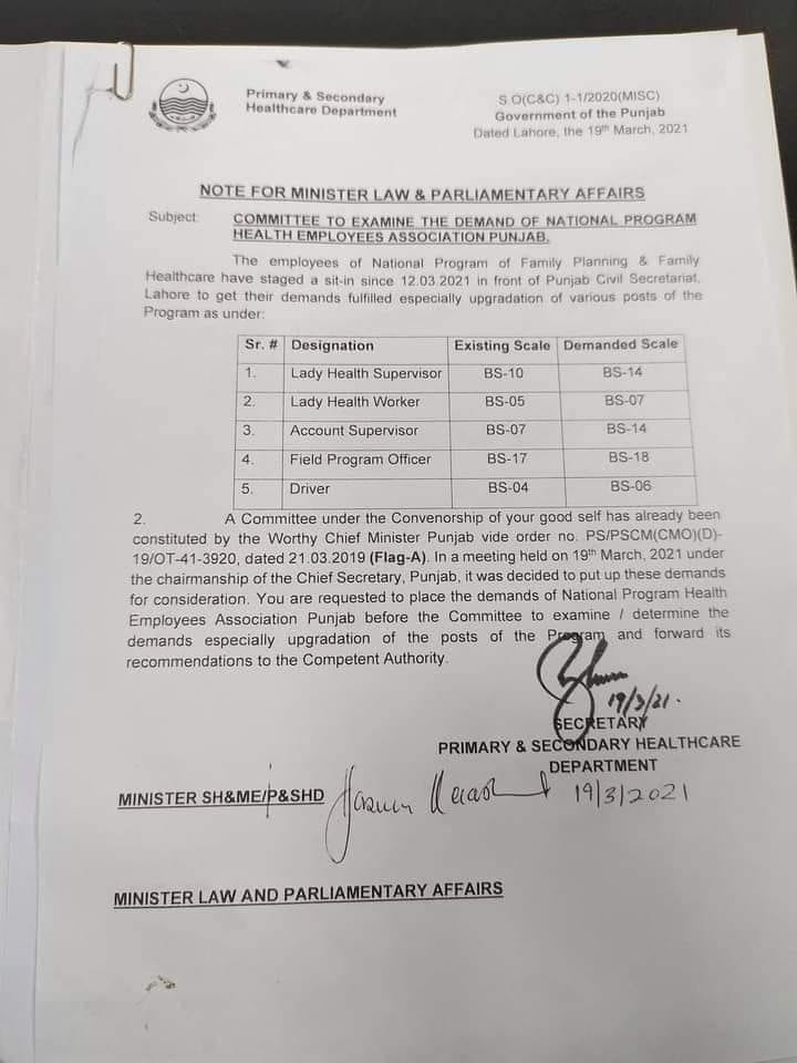 Upgradation Case of LHS, LHW, Account Supervisor, FPO and Drivers of Health Department
