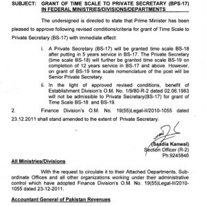 Grant of Time Scale to Private Secretaries (BPS-17)