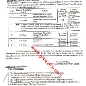 Notification of Increase in Honorarium to Hired Staff Higher Education KP