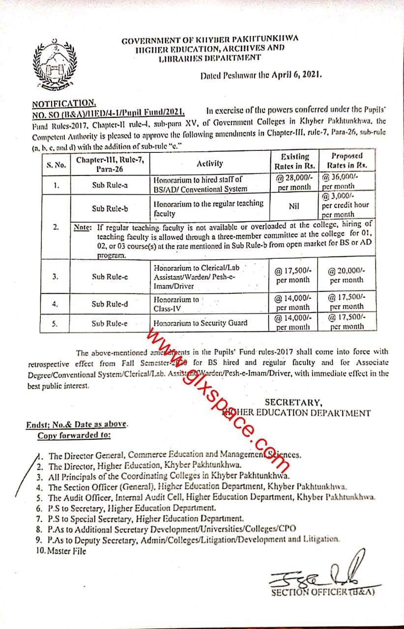Increase in Honorarium to Hired Staff Higher Education KP