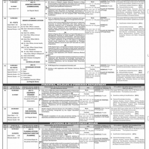 PPSC Jobs April 2021 in Home Department and Others