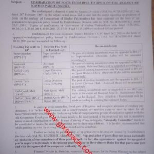 Upgradation of Federal Posts from BPS-01 to BPS-16 Office Memorandum Establishment Division