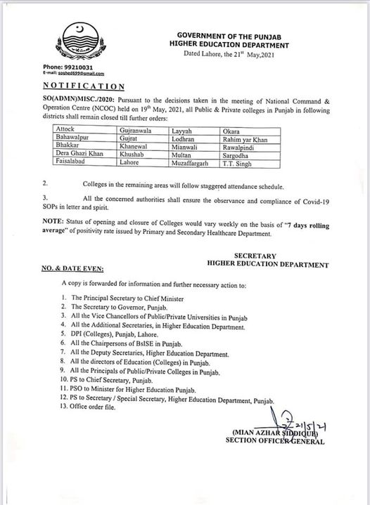 Closing of Colleges in Punjab till Further Orders