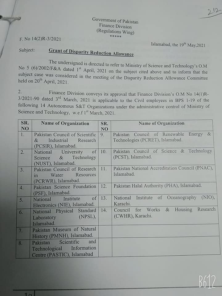 Notification of DRA 2021 @ 25% to More Employees