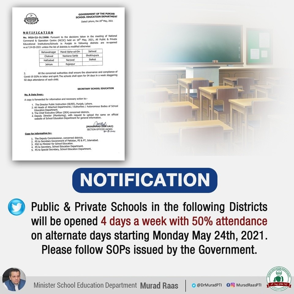 Opening Schools 4 Days a Week in Certain Districts of Punjab