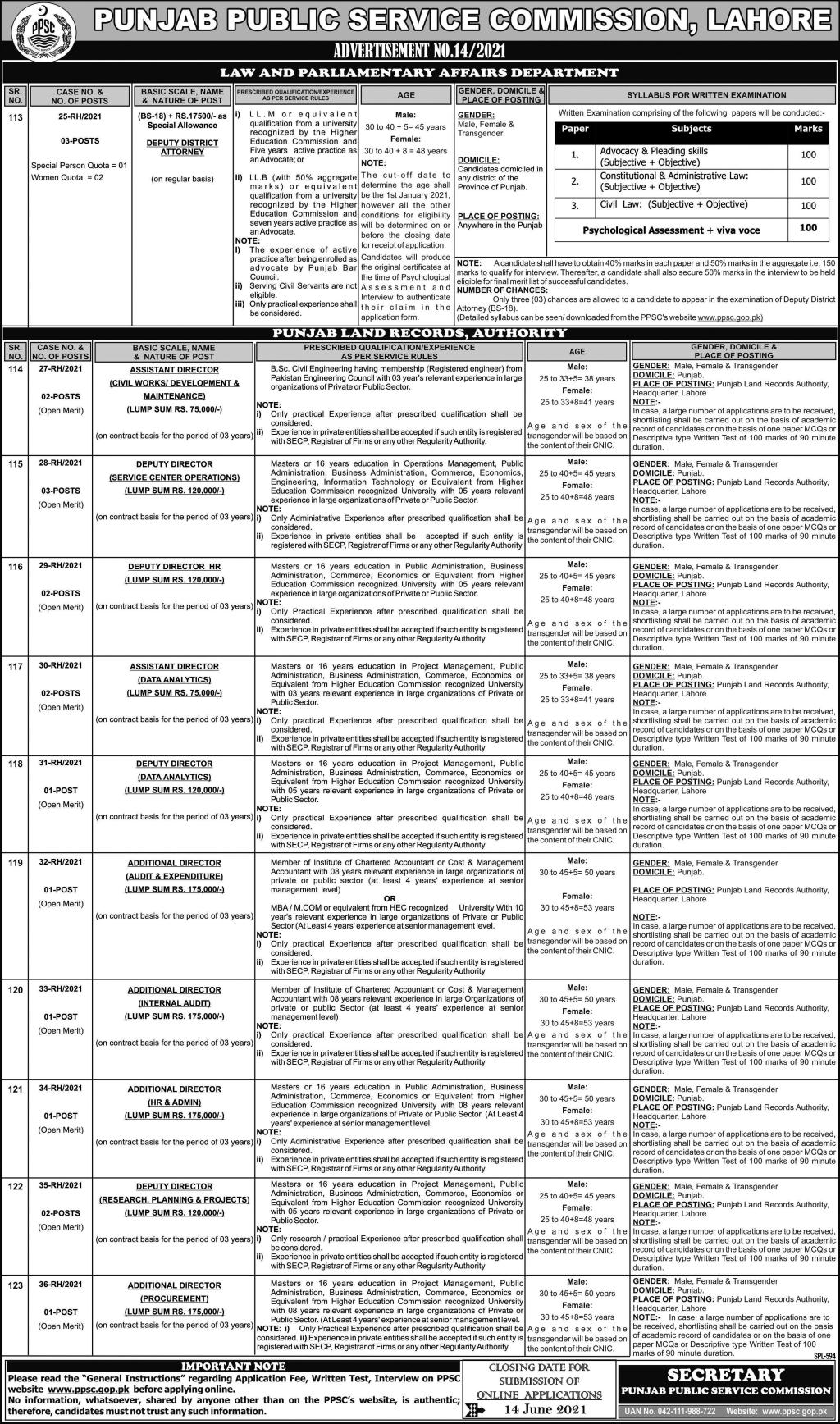 PPSC Latest Jobs in May 2021