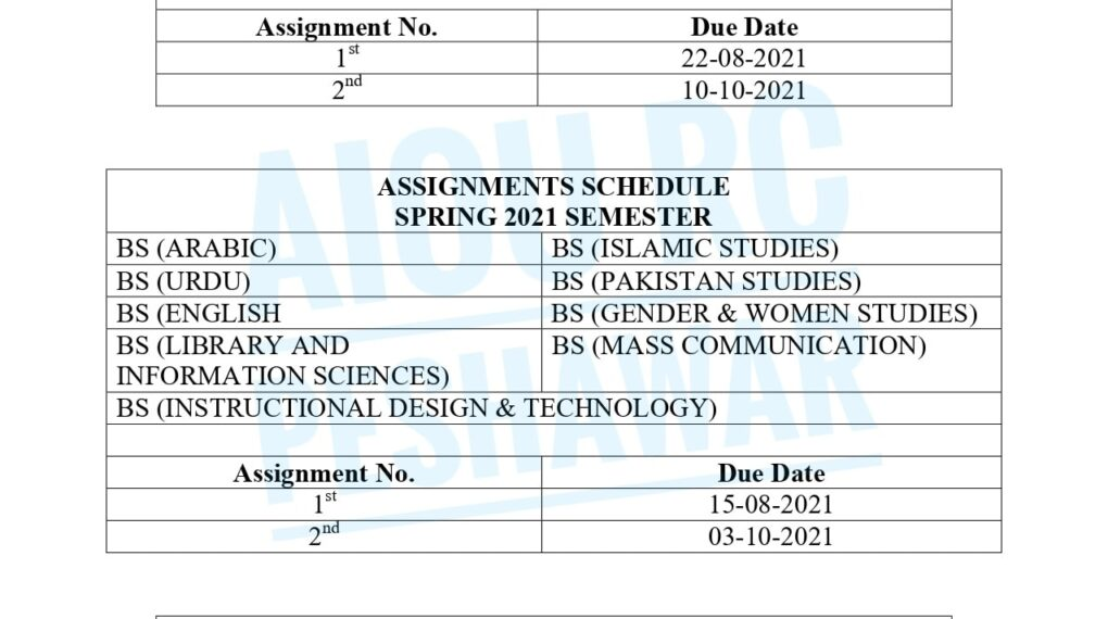 Assignment Submission Schedule Spring Semester 2021