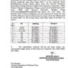 Notification of Revised Rates of Utility Allowance 2021 SCP